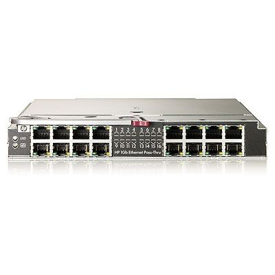 1 GB Ethernet Pass Thru-modul för c-Class BladeSystem