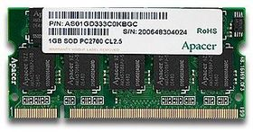 APACER 1.0GB PC-333 SODIMM Original (1.0GB PC-333 SODIMM)