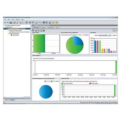 PCM+ Identity Driven Manager v4 Software Module with 500-user License