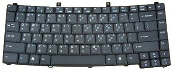 Keyboard US Internationa