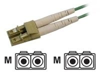 FC-Kabel OM3, MMF, 5m, LC/LC  8Gbit/s optical multimode- cable (OM3) having LC-LC-connector combination),  length 5 moptimized for 8 Gbit/s""