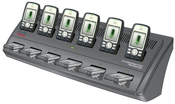 UNIFIED WIRELESS IP PHONE 7921G MULTI-CHARGER SPARE EN