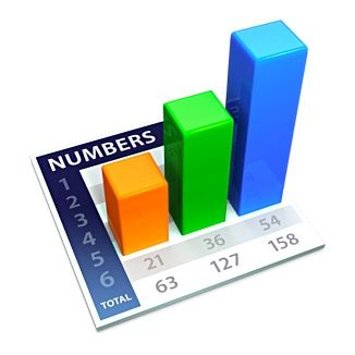 Numbers Single Unit Software License (For Education Institution customers only)