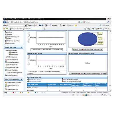 IMC User Access Manager Software Module with 50-user E-LTU
