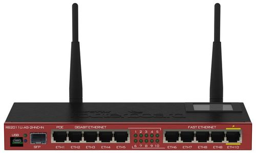 MIKROTIK Routerboard RB2011UiAS-2HnD-IN (RB2011UiAS-2HnD-IN)