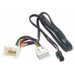 AUX cable BMW 5, 7, X3, X5, Z3, Z4 & Mini 2006- Volkswagen RCD radioes 2007-