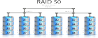 ERNITEC RAID 50 settings SPECIAL OR
