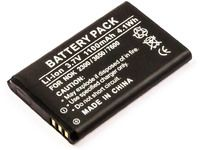 CoreParts Mobile Battery for Nokia (MBMOBILE1048)