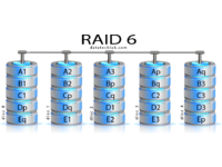ERNITEC RAID 6 settings, for Build ER (BUILD-RAID6-SETTING)