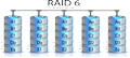 ERNITEC RAID 6 settings, for Build ER