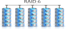 ERNITEC RAID 6 settings, for Build ER SPECIAL OR