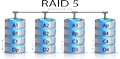 ERNITEC RAID 5 settings