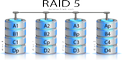 ERNITEC RAID 5 settings SPECIAL OR