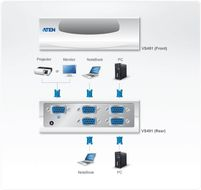 ATEN Video Switch, Single Monitor (VS491-AT-G)