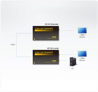 ATEN Video Extender Up To 150 M (VE150-AT-G)