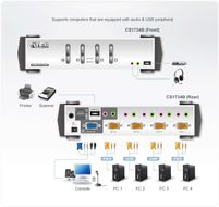 ATEN 4 port USB KVM (Five In One) (CS1734B-AT-G)
