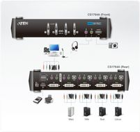 ATEN 4 Port DVI-D KVMP with USB 2.0 (CS1764A)