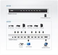 ATEN 8 Port HDMI Switch 1.3B (VS0801H-AT-G)
