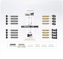 ATEN RJ45 Video Receiv. Transmitter (VE500R-AT-G)