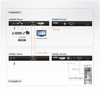 ATEN CE 600 Local and Remote Units - KVM / lyd / seriellutvider - USB - opp til 60 m (CE600-AT-G)