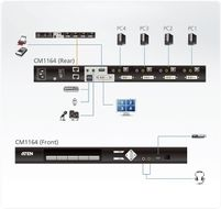 ATEN 4-port USB DVI-D KVMP Control Center (CM1164-AT-G)