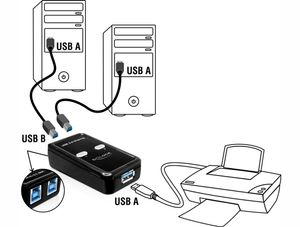 DELOCK USB-Switch USB3.0 2 PCs -> 1 USB Gerät (87583)