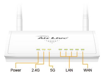 AIRLIVE Dual Band 11AC 1200Mbps (AC-1200R)