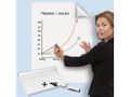LEGAMASTER Magic Chart LEGAMASTER 60x80 whiteboard