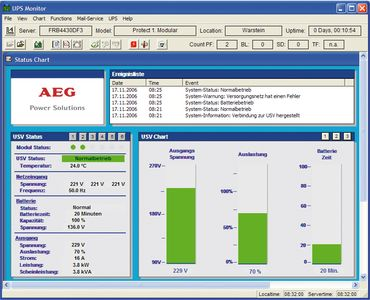 AEG PS CompuWatch Licence (6000001397)