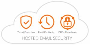 SONICWALL Hosted Email Security Adv 50 - 99 Usr 1Y (02-SSC-2035)