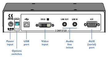 ADDER TECH Infinity Single TRANSMITTER. (ALIF1002T-UK)